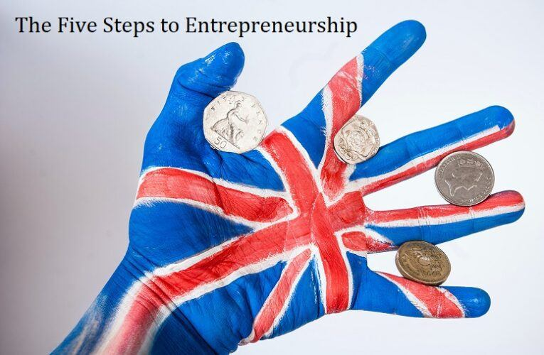 How to Become an Entrepreneur  (Five Easy Steps)