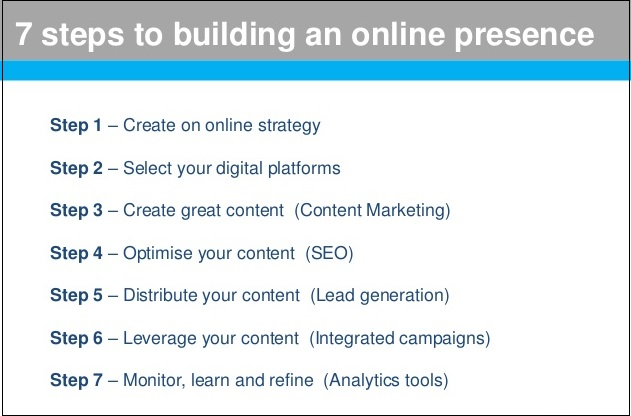 7 Steps to Building Your Website